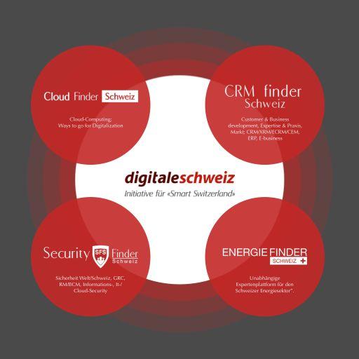 Digitale Schweis